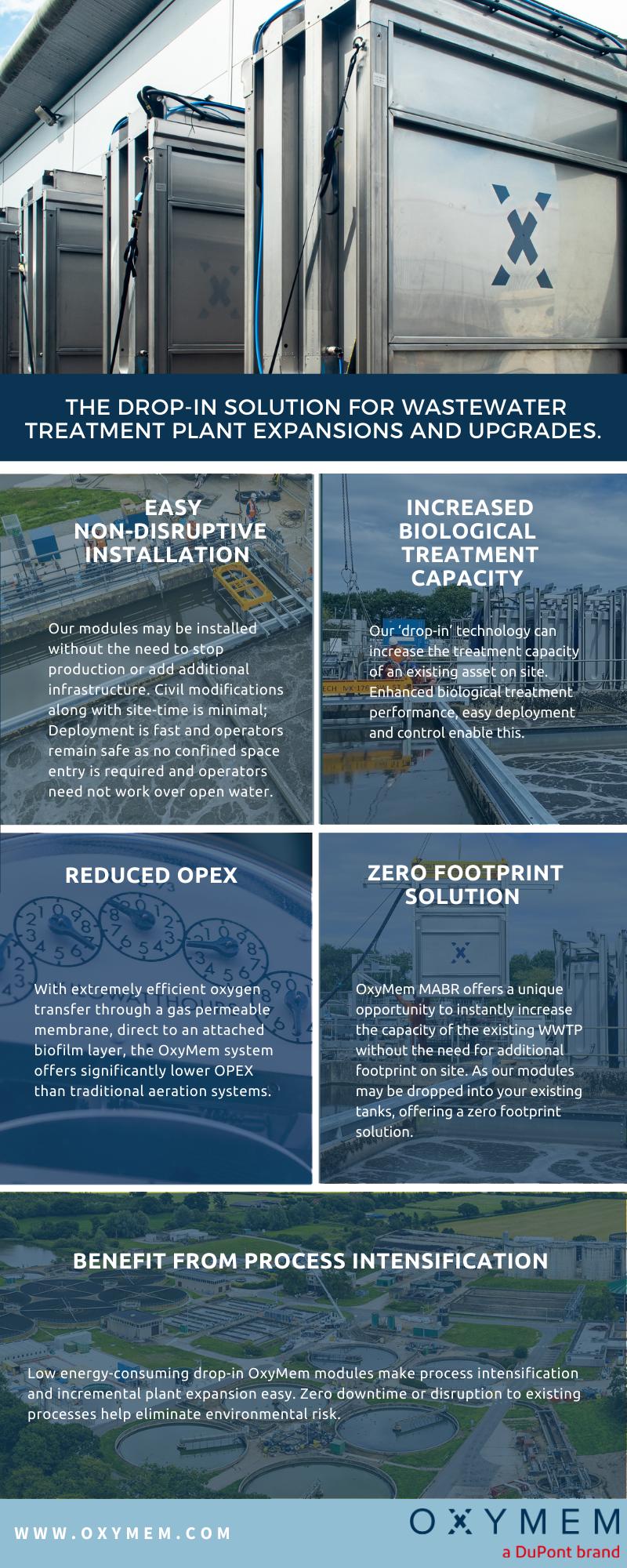MABR Infographics (4)